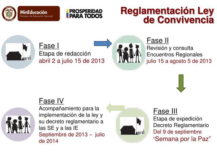 Reglamentación Ley