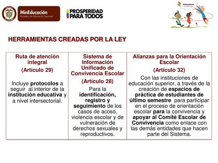 HERRAMIENTAS CREADAS POR LA LEY