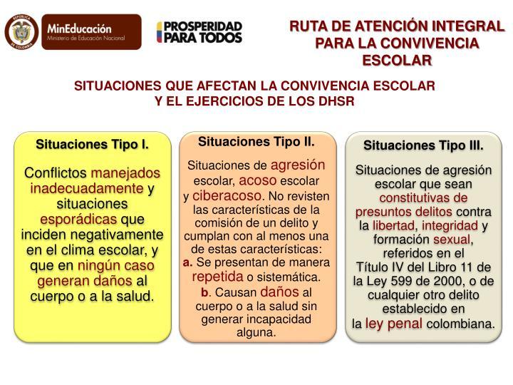 Situaciones Tipo II.