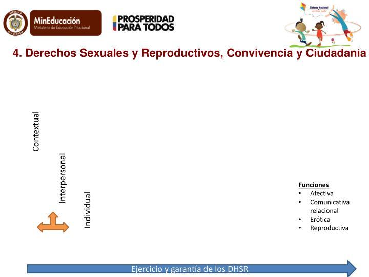 4. Derechos Sexuales y Reproductivos, Convivencia y Ciudadanía