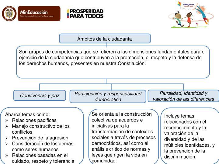 Pluralidad, identidad y valoración de las diferencias