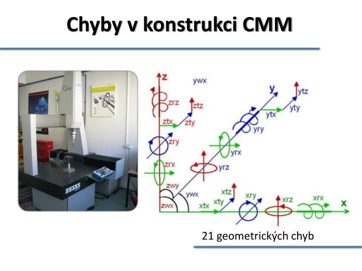Chyby v konstrukci CMM