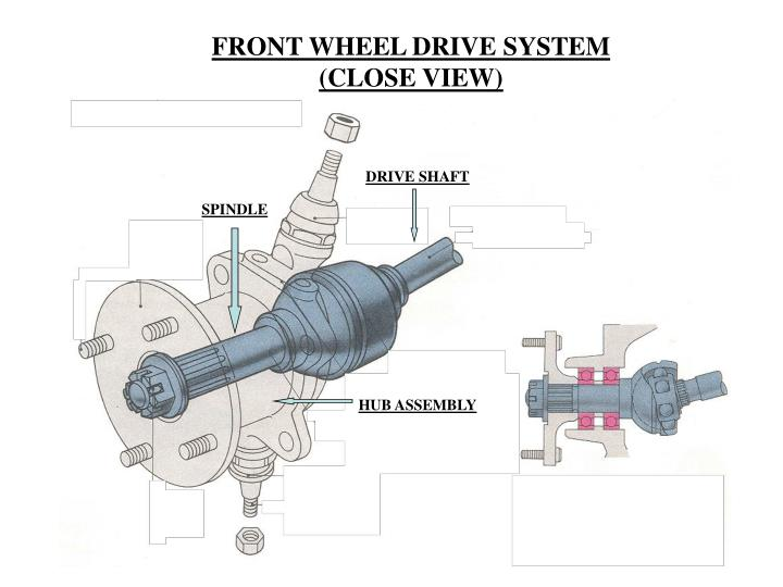 FRONT WHEEL DRIVE SYSTEM (CLOSE VIEW)