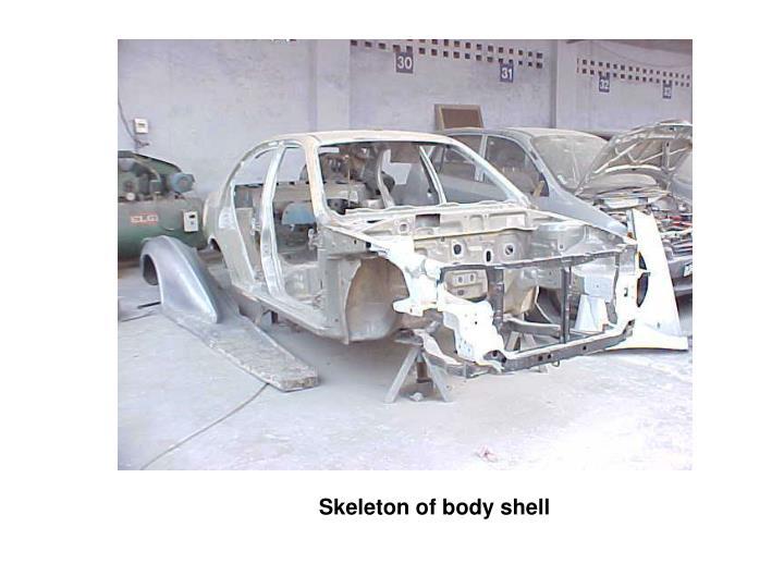 Skeleton of body shell