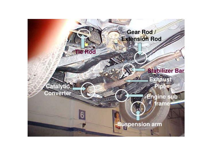 Gear Rod / Extension Rod