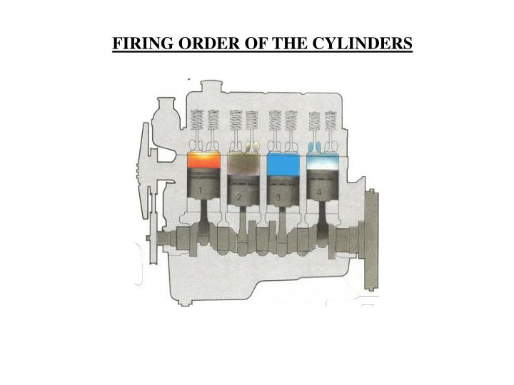 FIRING ORDER OF THE CYLINDERS