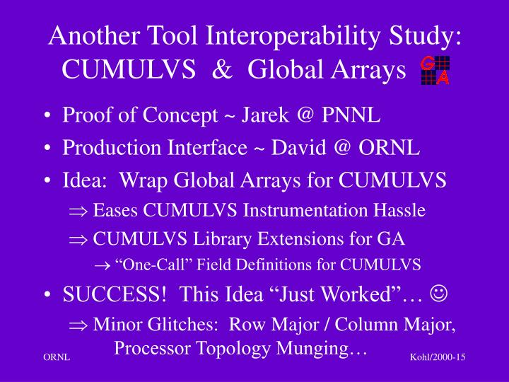 Another Tool Interoperability Study: