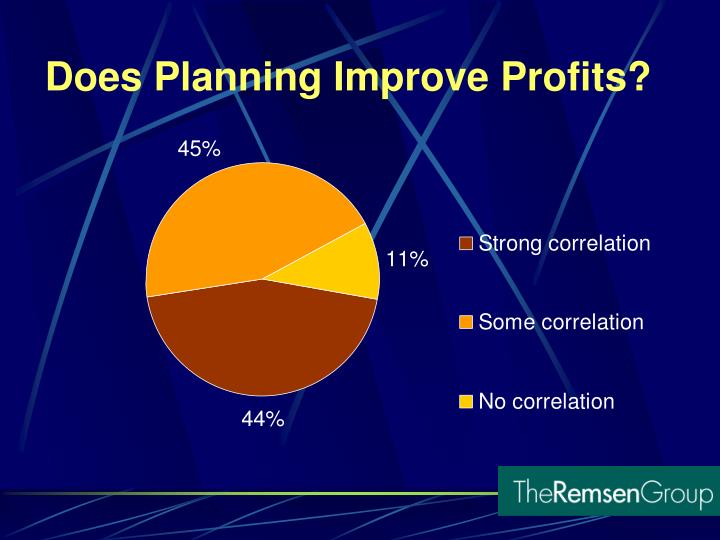 Does Planning Improve Profits?