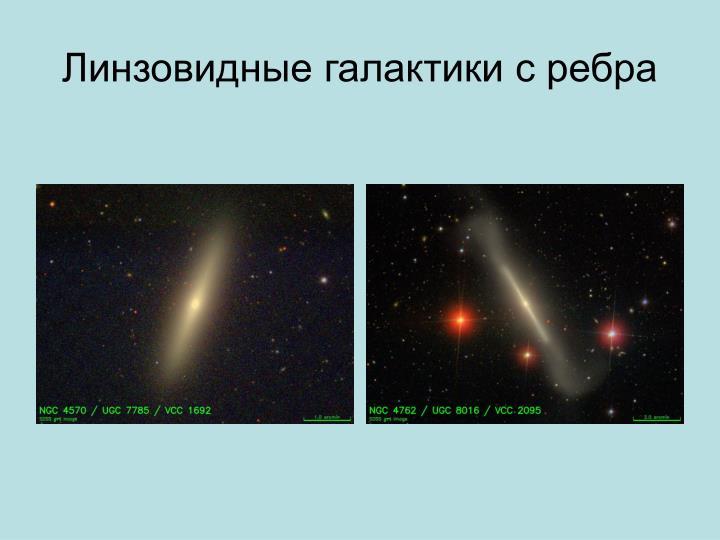 Линзовидные галактики с ребра