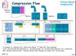 compression flow