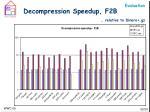 decompression speedup f2b