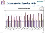decompression speedup m2b