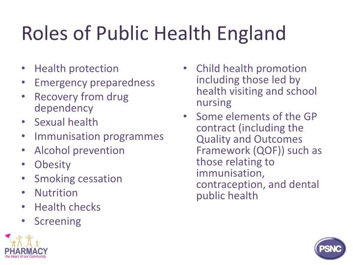 Roles of Public Health England