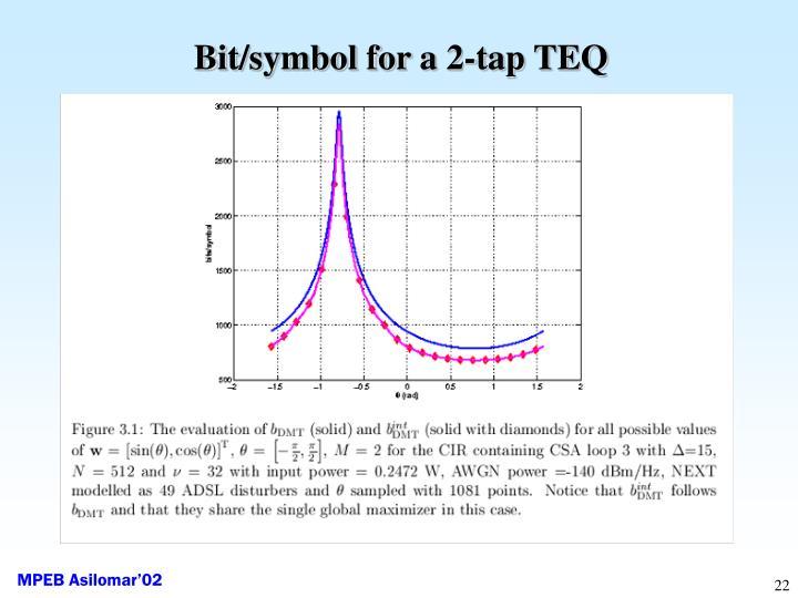 Bit/symbol for a 2-tap TEQ