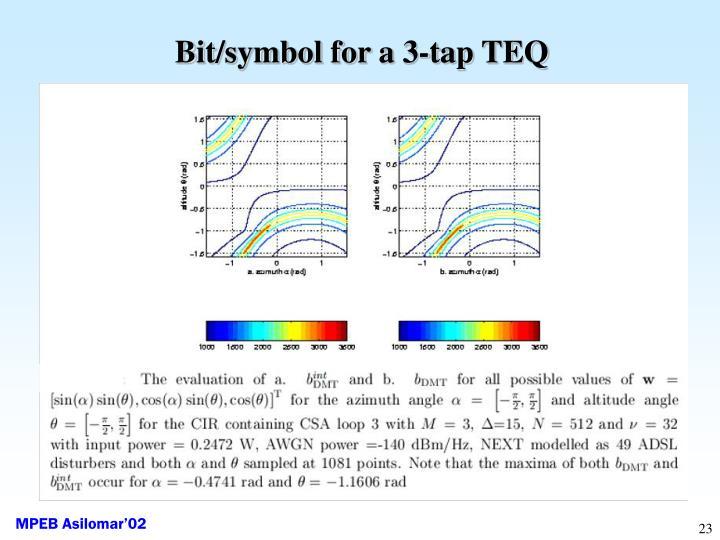 Bit/symbol for a 3-tap TEQ
