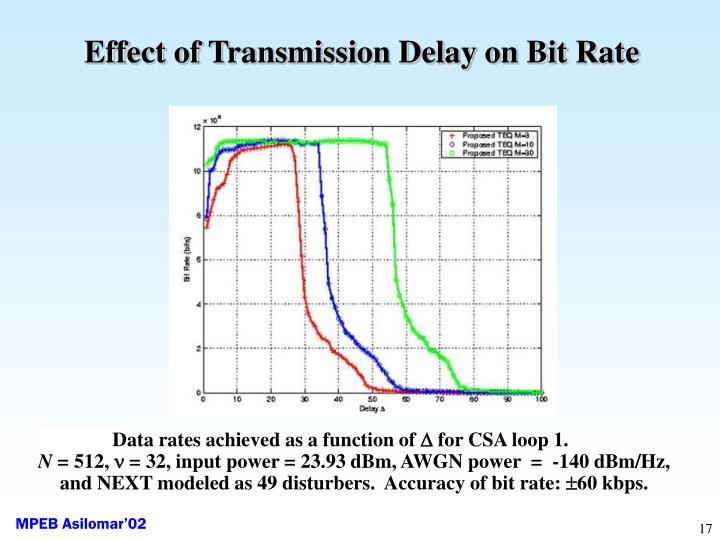 Effect of Transmission Delay on Bit Rate