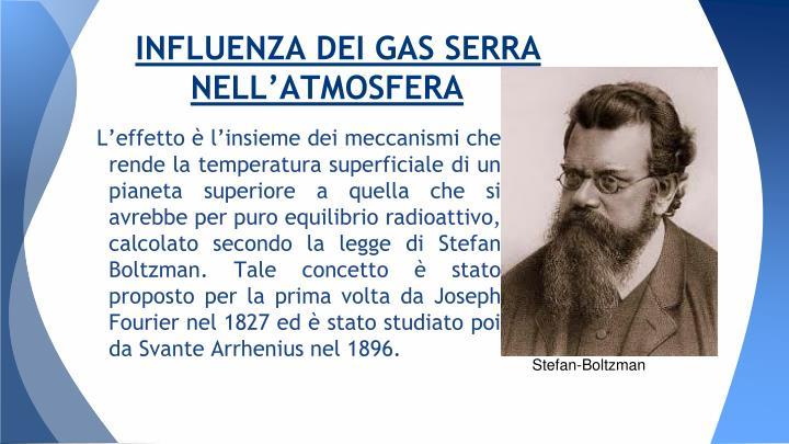 INFLUENZA DEI GAS SERRA    NELL'ATMOSFERA