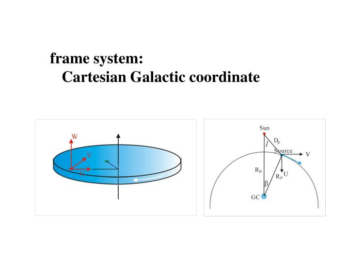 frame system: