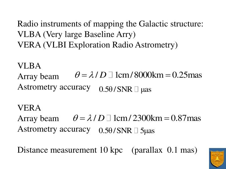 Radio instruments of mapping the Galactic structure: