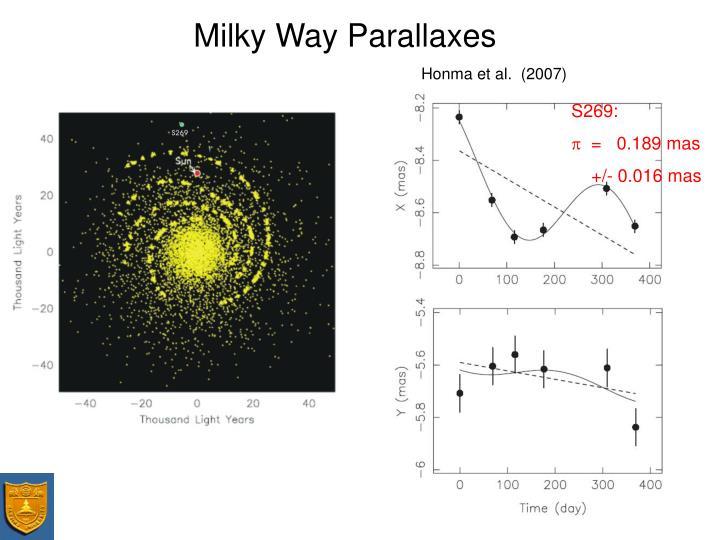 Milky Way Parallaxes