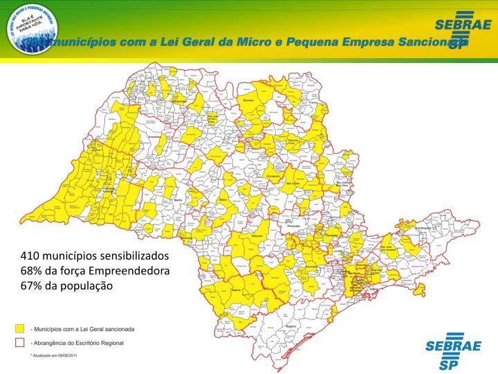 410 municípios sensibilizados