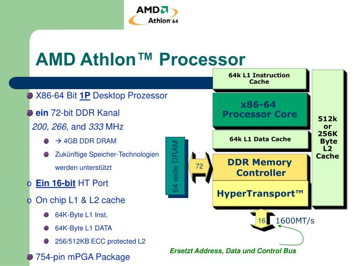 AMD Athlon™ Processor