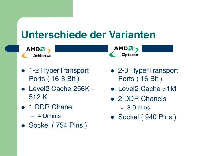 1-2 HyperTransport Ports ( 16-8 Bit )