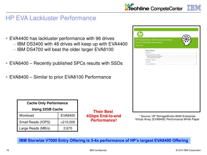 HP EVA Lackluster Performance