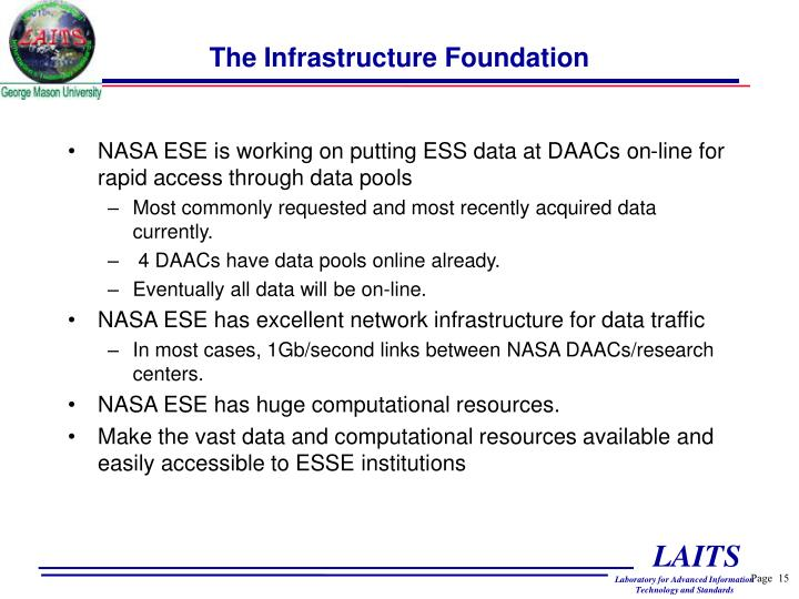 The Infrastructure Foundation