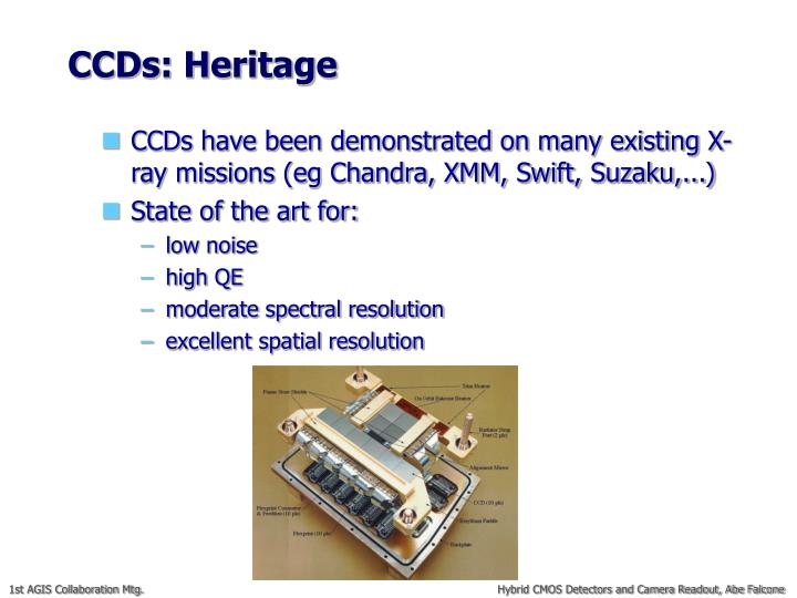 CCDs: Heritage
