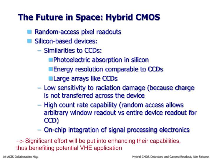 The Future in Space: Hybrid CMOS