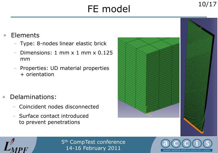 FE model