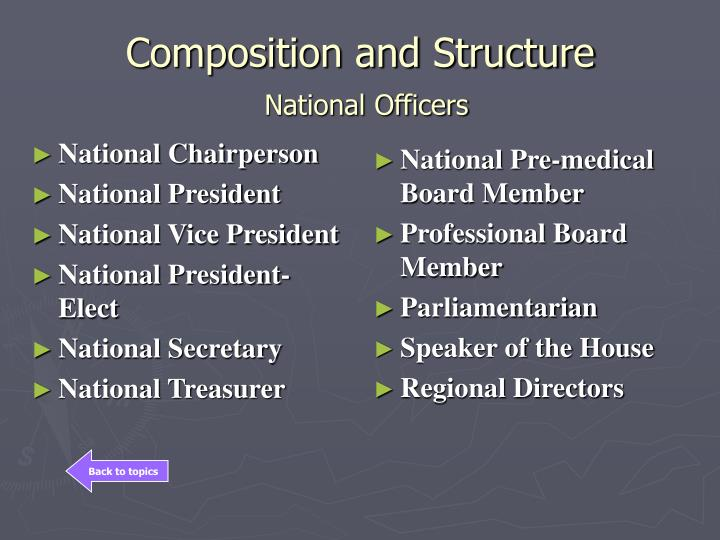National Pre-medical Board Member