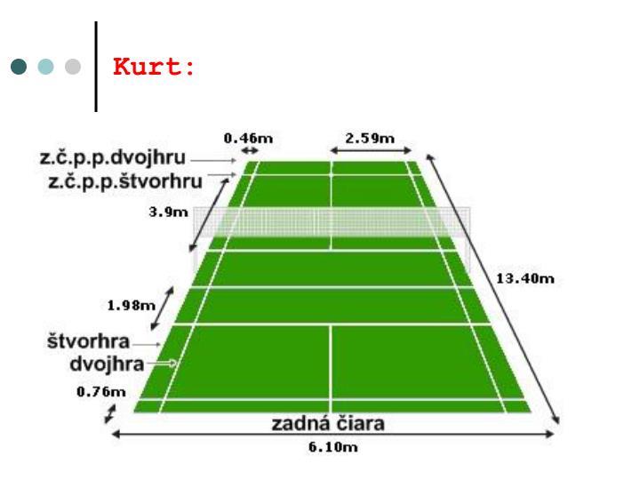 Kurt: