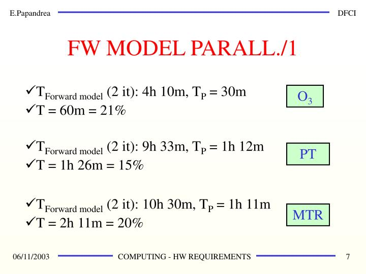 FW MODEL PARALL./1