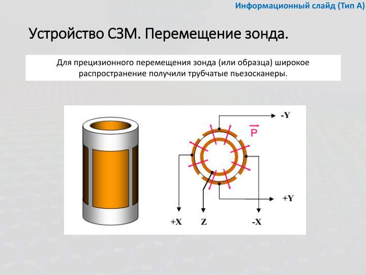 Информационный слайд (Тип А)