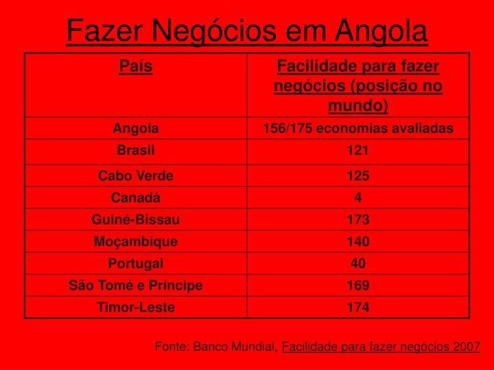 Fazer Negócios em Angola