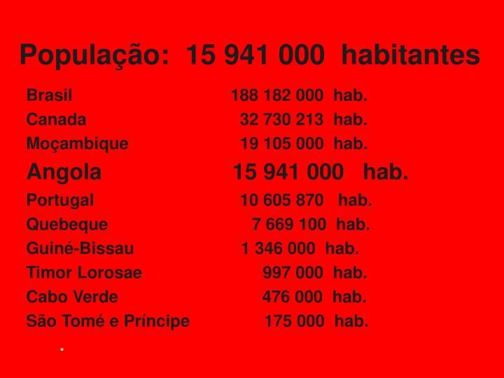População:  15 941 000  habitantes