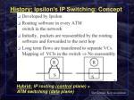 history ipsilon s ip switching concept