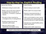 hop by hop vs explicit routing