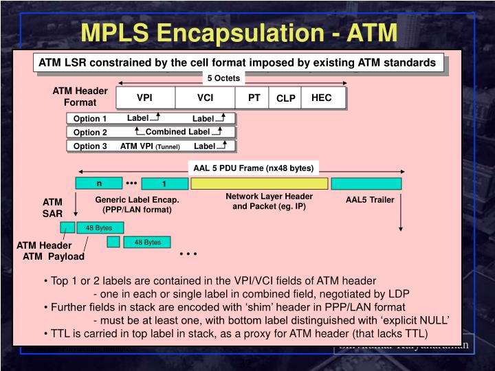 MPLS Encapsulation - ATM