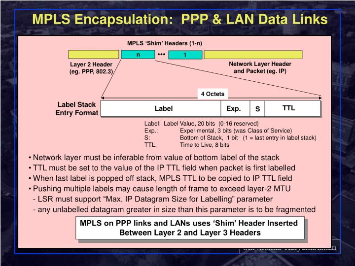 MPLS Encapsulation:  PPP & LAN Data Links