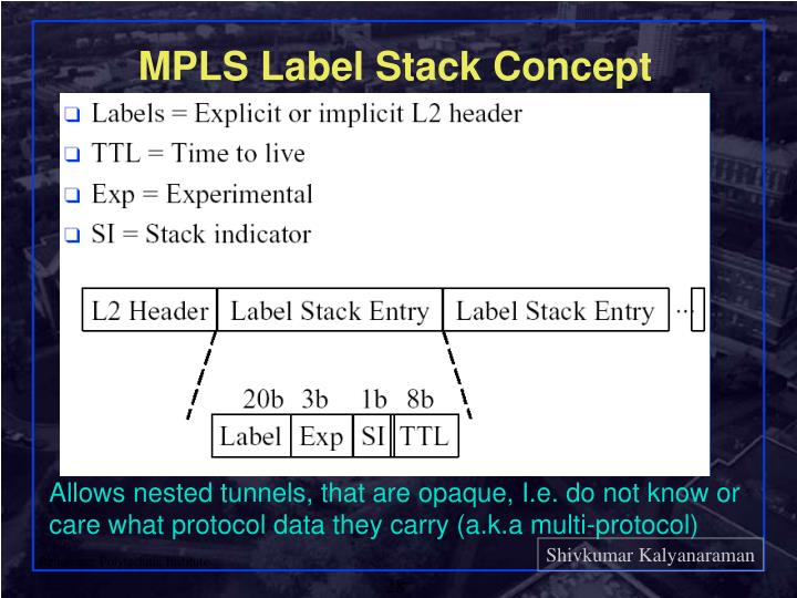 MPLS Label Stack Concept