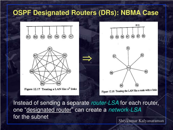 OSPF Designated Routers (DRs): NBMA Case