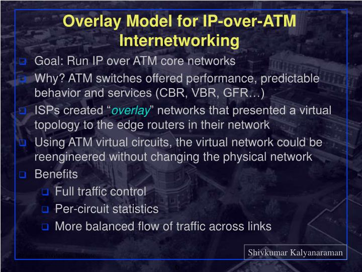 Overlay Model for IP-over-ATM Internetworking