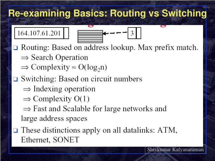 Re-examining Basics: Routing vs Switching