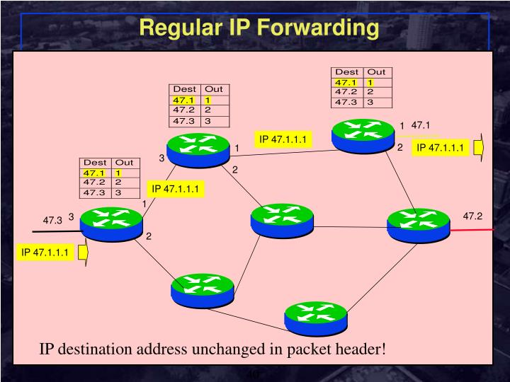 IP 47.1.1.1