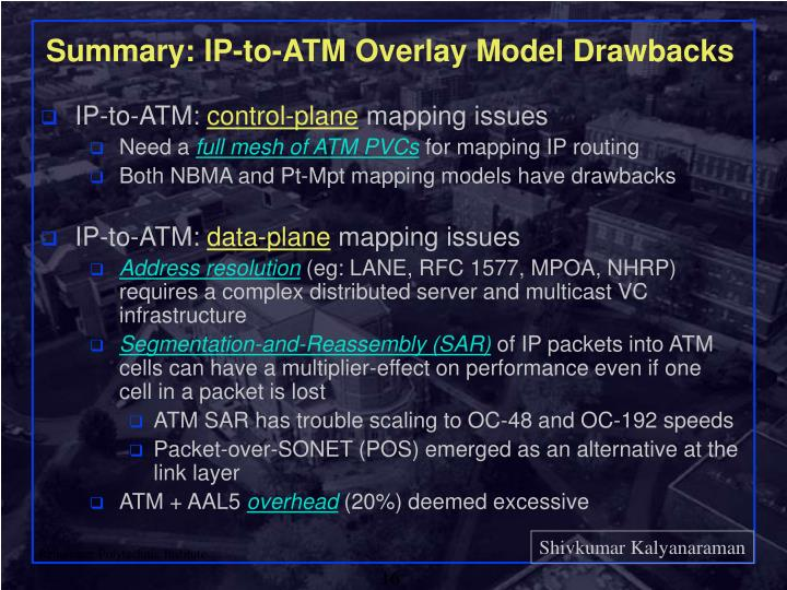 Summary: IP-to-ATM Overlay Model Drawbacks