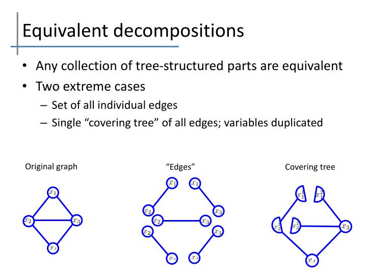 Equivalent decompositions