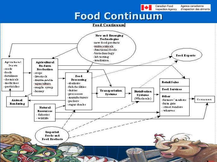 Food Continuum